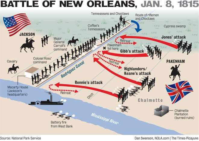 battle-of-new-orleans-graphic-f99b7abd97d41689